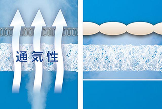 画像: 通気性と保温性 樹脂素材は90%以上が空気のため、夏はアウターカバーの夏面(左)を使うことで蒸れにくく、冬は冬面(右)を使うことで暖かさを保つ。