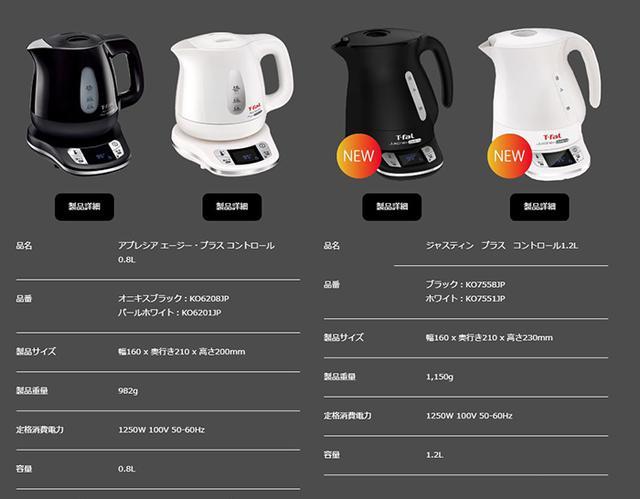 画像: www.t-fal.co.jp