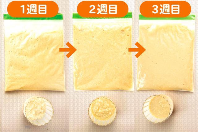 画像7: 「豆乳みそ」の作り方