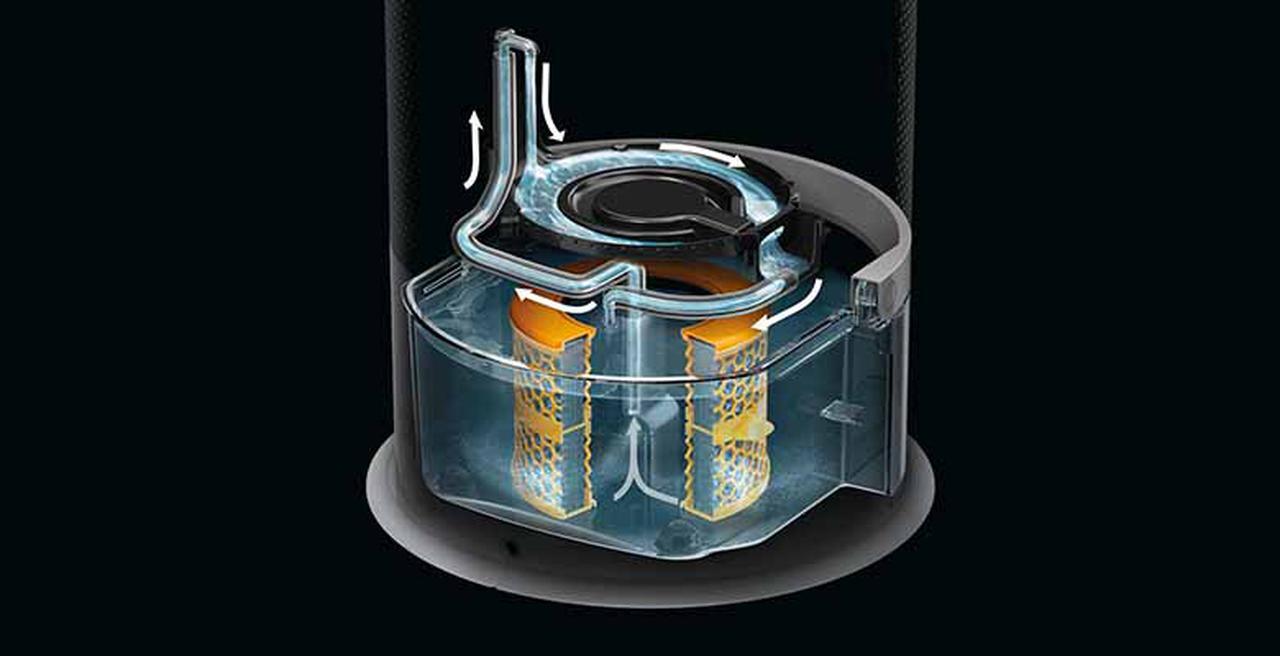 画像3: ダイソン Dyson Pure Humidify+Cool 加湿空気清浄機