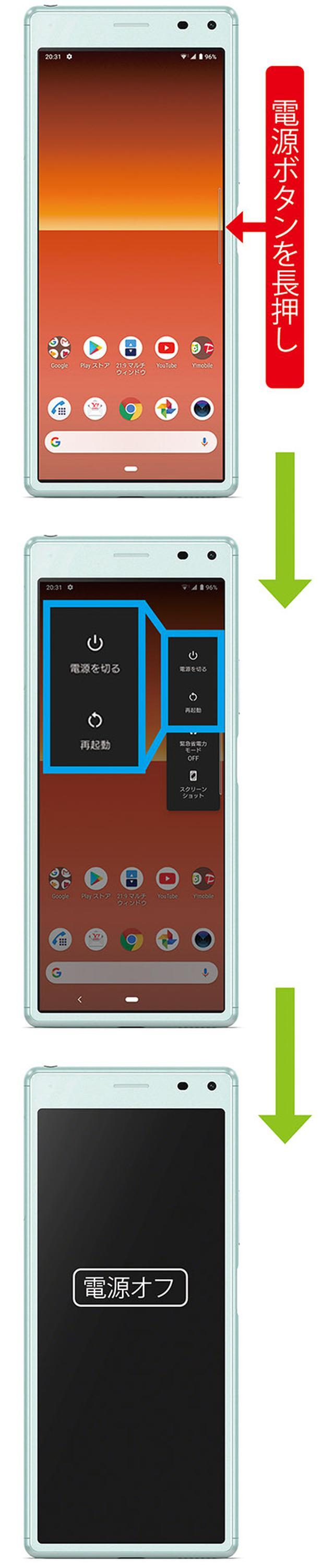 画像2: 疑問と悩み 基本操作編 Androidスマホの電源のオン/オフの仕方がわからない