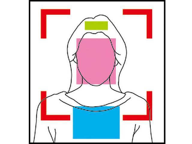画像: 色などで特徴を見分け、一人一人を識別。