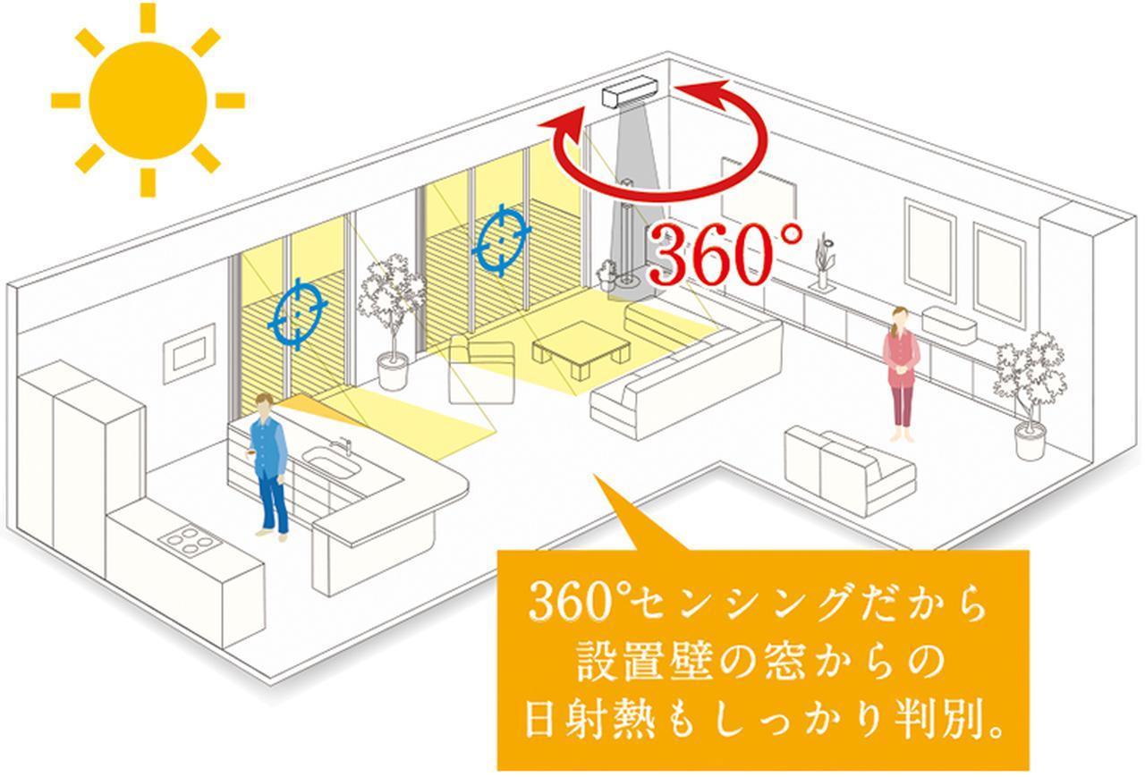 画像: 360度回転で広範囲をセンシング。死角が発生しがちな部屋の隅にエアコンを設置しても、部屋全体が見渡せるため、ムラのない空調が実現。