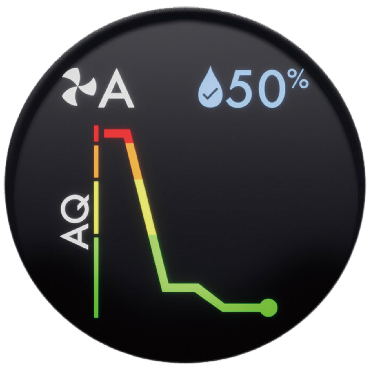 画像: 【エアコン・掃除機など】最新家電に不可欠な「センサー」のスゴさを探ってみた!