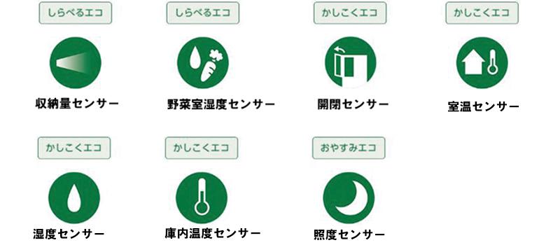 画像: 冷蔵庫の各部屋の使い方や収納量、運転状況を、センサーがさまざまな角度からウオッチ。省エネ運転につなげている。