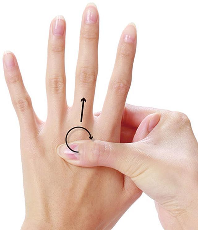 画像: 中指の場合
