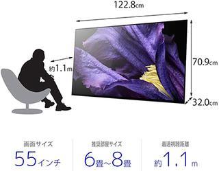 画像1: 2020東京五輪で「4Kテレビ」が大注目!オリンピックと振り返るテレビの進化と歴史
