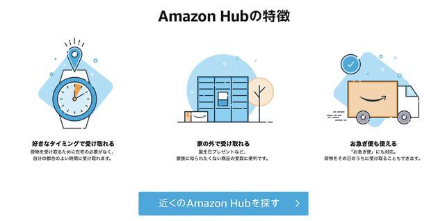 画像: 宅配ボックスがない家庭でもセルフサービスで受け取れるロッカーなどが利用できるAmazon Hub www.amazon.co.jp