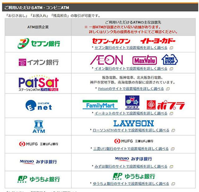 画像2: www.rakuten-bank.co.jp