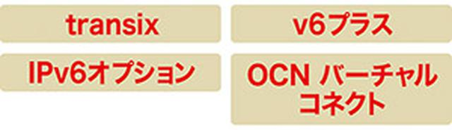 画像5: 【Wi-Fiルーターの選び方】規格だけで選んではNG!購入前のチェックポイントとは