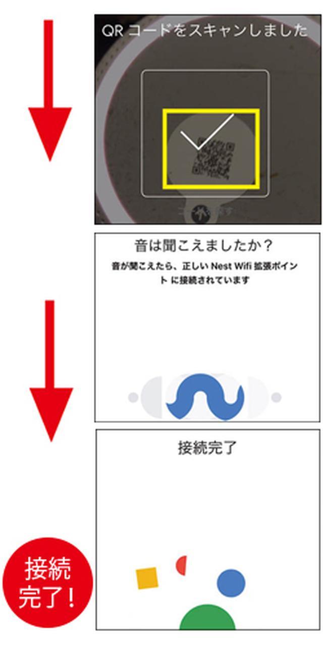 画像11: メッシュ対応ルーターを接続 ルーターのセットを設置して、家中にWi―Fiが届くようにする