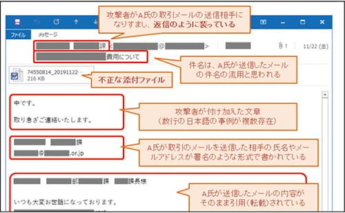 画像: IPA(情報処理推進機構)が公開しているEmotetメールの実例送信者は実名で、本文は複数のパターンがある。