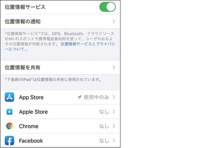 画像: iPhoneはアプリごとに位置情報の使用を設定できる。SNSアプリは、「なし」にしておくのが賢明だろう。