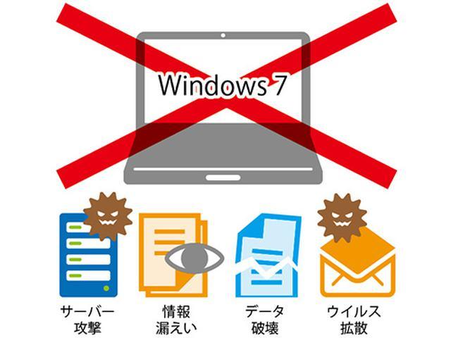 画像: 「Emotet」のようなウイルスに感染して情報を盗られると、それが悪用されて友人、知人に被害が広がる。