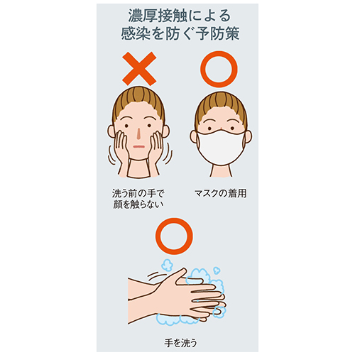 画像: 感染経路は二つで飛沫感染と接触感染