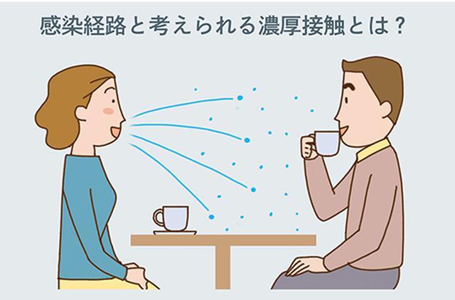 画像: 感染の予防策をしないで、2m以内の近距離で30分以上接触したり会話したりした場合を濃厚接触という。