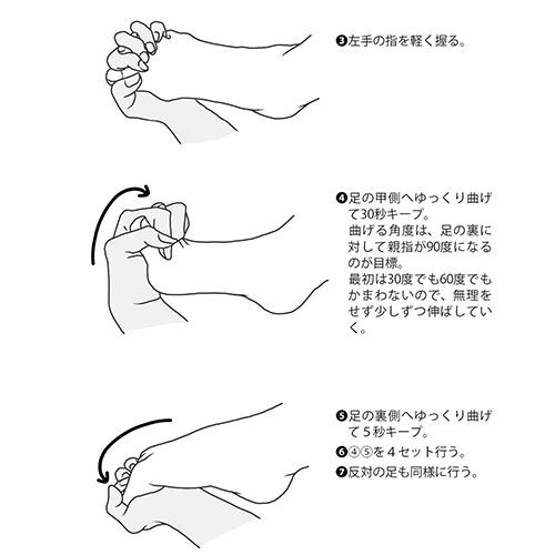 画像3: すべてのベースとして足の指を整えることが大切