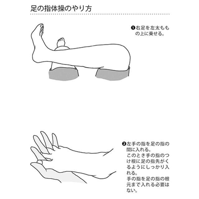 画像2: すべてのベースとして足の指を整えることが大切
