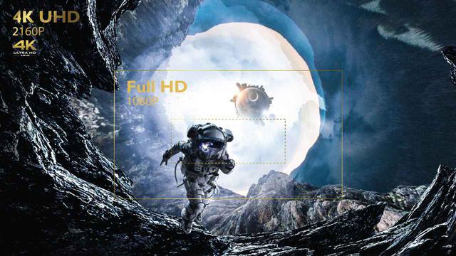 画像: フルHD(1920×1080)と 4K UHD(3840×2160) の画素数の違いを示すイメージ。およそ4倍の情報量がある。 www.benq.com
