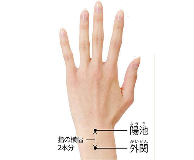 画像1: 手指の動きをよくする手首押しのやり方
