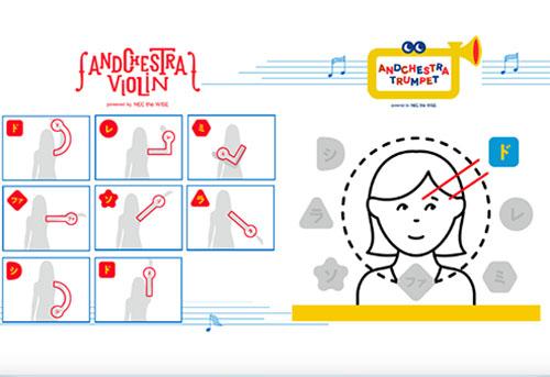 画像: 姿勢推定技術、遠隔視線推定技術を用いた演奏方法の図解 提供:NEC