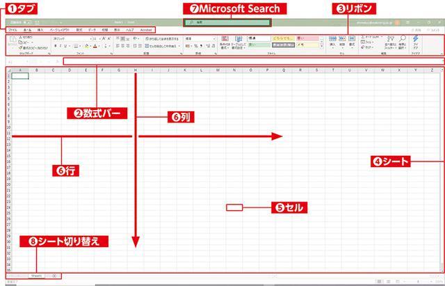 画像: ■エクセルの画面構成と各部の名称を知っておこう