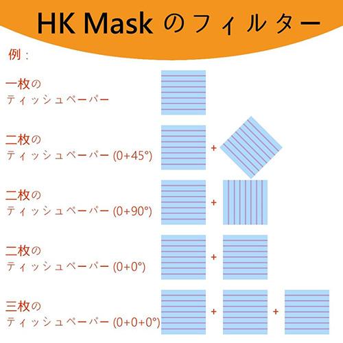 マスク 効果 ペーパー キッチン