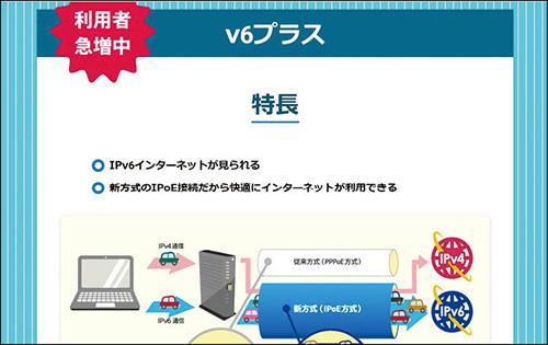 画像: ■ IPv6の契約を確認する