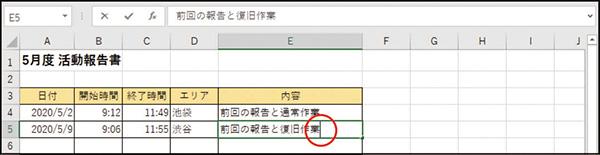 画像: 「 F2 」 ❷ セルを選んで[F2]を押すと、セルの中で直接編集することができるようになる。