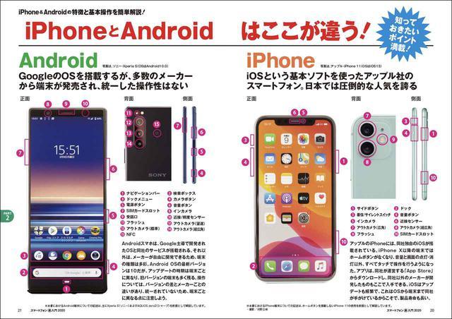 画像1: 【本日発売!】スマホの基礎の基礎がバッチリわかる! 『スマートフォン〈楽〉入門 2020』