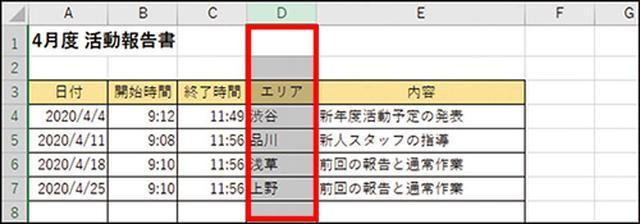 画像: ❶ C列とD列の間に列を挿入したいときは、右側の列(この場合はD列)を選択する。