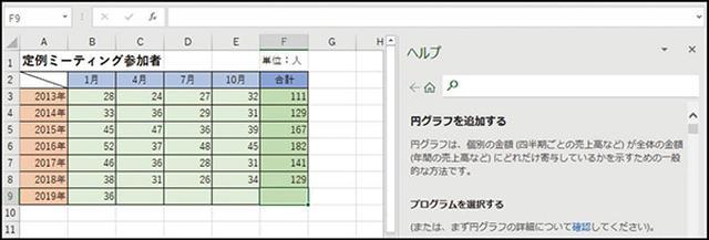 画像: ❸ 適当な項目を選ぶと、画面の右側に円グラフに関するヘルプ画面が現れた。