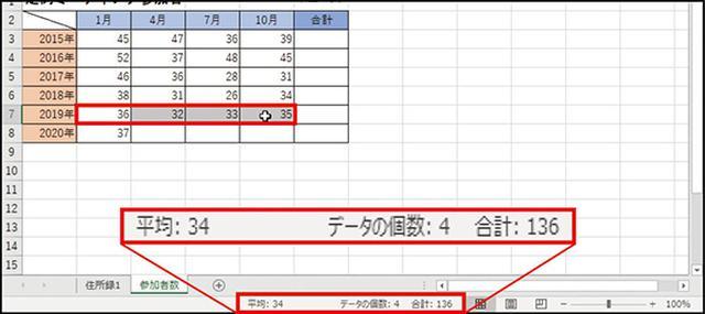 画像: ❷ 対象のセルを選択すると画面の下部に平均と合計が出る。縦に選択しても同様だ。