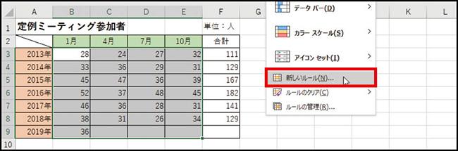 画像: ❶ 対象のセルをすべて選択し、「ホーム」画面で「条件付き書式」→「新しいルール」を選ぶ。