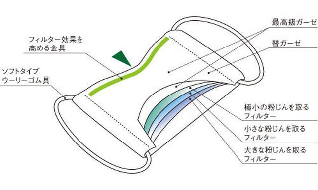 画像: www.jhpia.or.jp