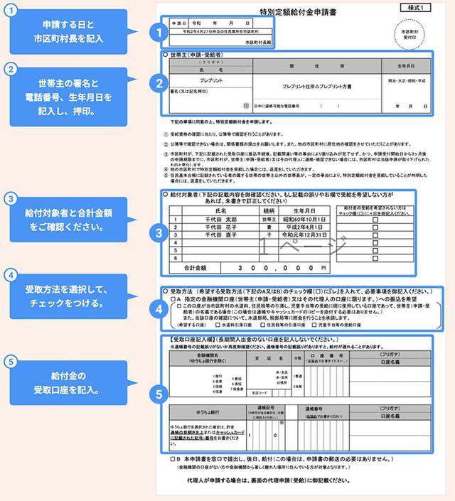 画像: 表面 kyufukin.soumu.go.jp