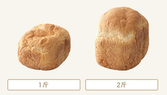画像: 米粉パンのサイズ選択は1斤のみ。