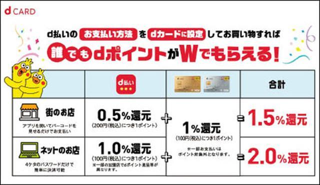 画像: スマホ決済のd払いをdカードのクレジット機能で支払う設定にすると、dポイントが二重取りできる(写真はドコモのウエブサイト)。