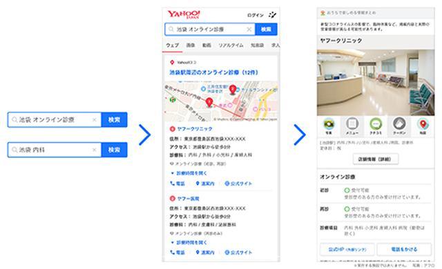 画像2: Yahoo!検索「地名+オンライン診療」で検索できるように