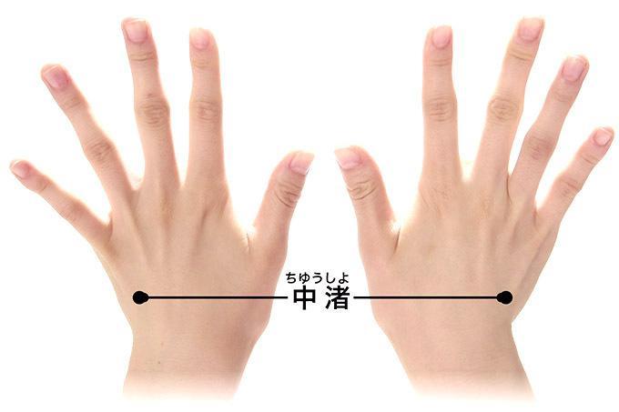 めまい ツボ 手首 手のツボ図解15選!親指付け根(合谷)が痛いときは疲れのサイン?
