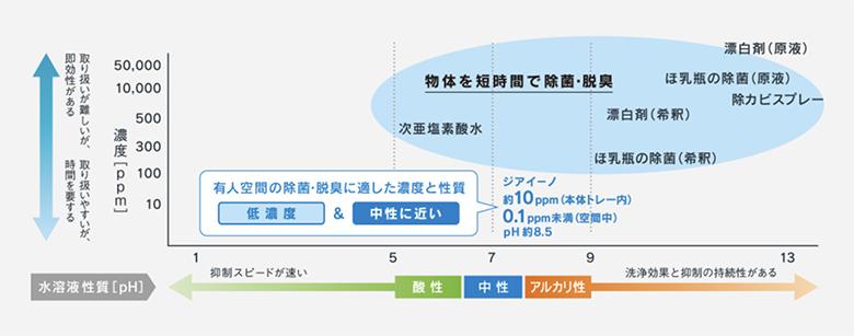 画像: panasonic.jp