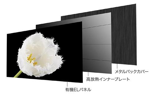画像: 高コントラスト有機ELパネルのイメージ。