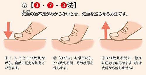 画像: ③3・7・3法(通常圧法)