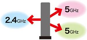 画像2: 【Wi-Fiルーターのおすすめ】最新Wi-Fi6からメッシュまで 注目機種はコレ!