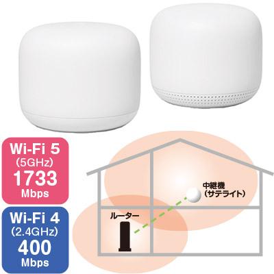 画像6: 【Wi-Fiルーターのおすすめ】最新Wi-Fi6からメッシュまで 注目機種はコレ!