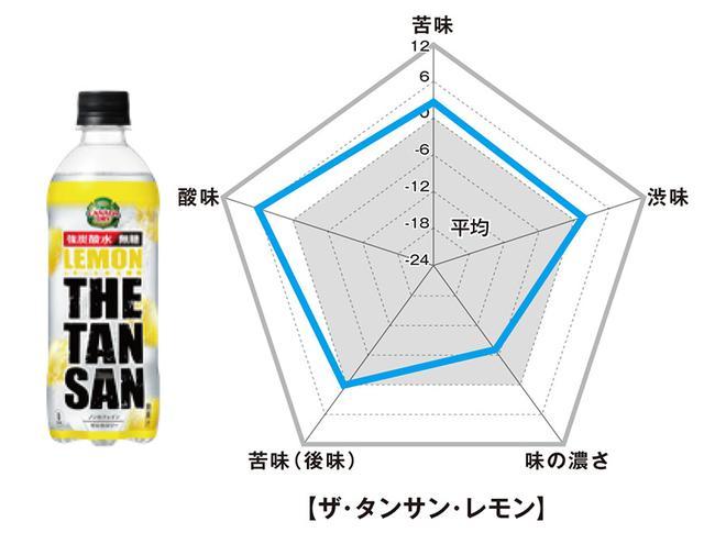 画像: ■日本コカ・コーラ ザ・タンサン・レモン