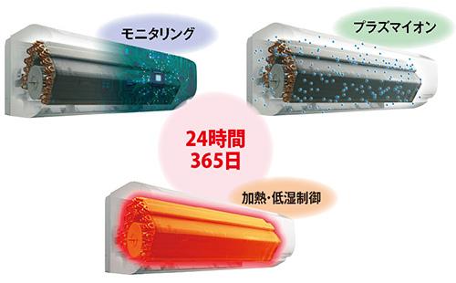 画像1: 「凍結洗浄」の日立、ホコリの侵入を防ぐシャープ