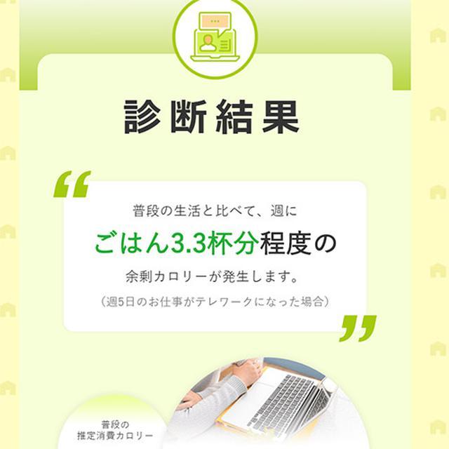 画像: 宮本の短い通勤時間ですらこんなにカロリーを消費していました。 www.asken.jp