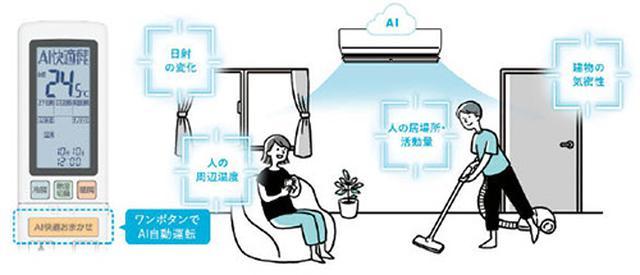 画像2: 温度や間取りなどの情報を解析して最適に空調