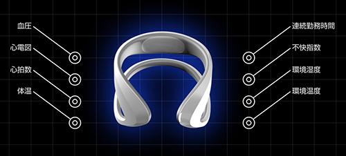 画像: 生体情報をセンシングする機能を搭載予定 (開発中)とのこと。 www.fujitsu-general.com